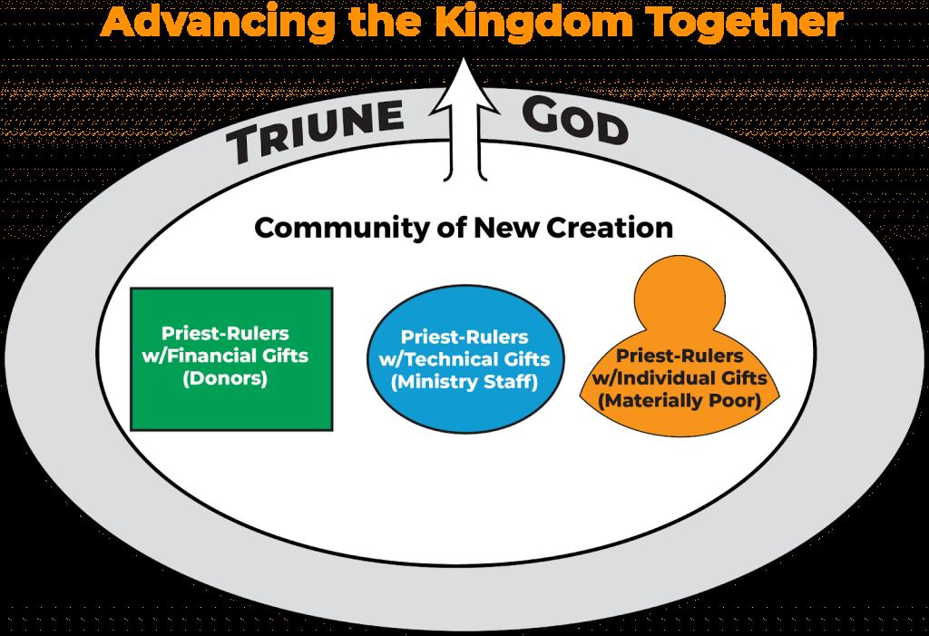 Advancing the Kingdom Together